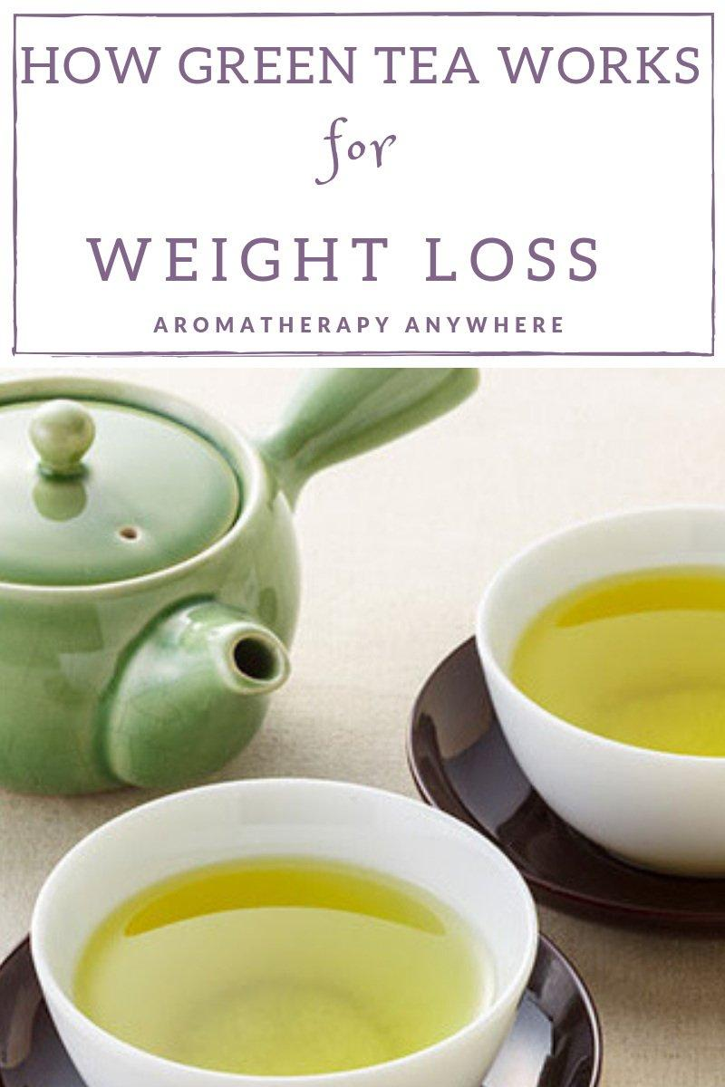 How Green Tea Works for Weight Loss